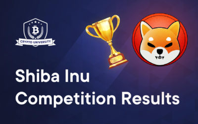Shiba Inu Competition Results